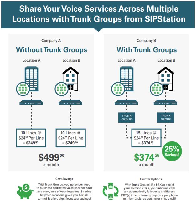 VoIP Supply - ContactCenterWorld com Blog Page 11