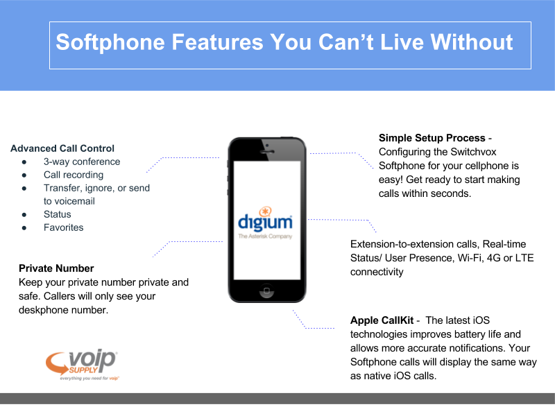 Digium Switchvox: The Softphone features every road warrior