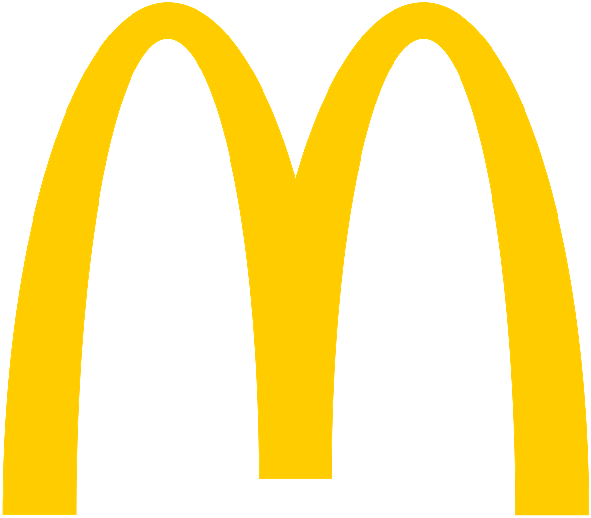 a company profile of mcdonalds corporation Grow your business by getting in touch with the decision makers of mcdonald's corporation.