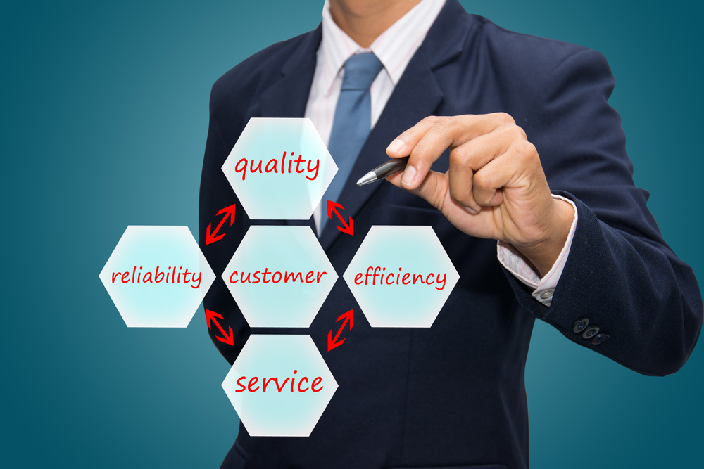 deliver and monitor a service to customers Deliver and monitor a service to customers oceanworld organisational policy putting in a particular group 1 identify customer needs 11 use appropriate interpersonal skills to accurately identify and clarify customer needs and expectations 12 assess customer needs for urgency to determine priorities for service delivery according to.